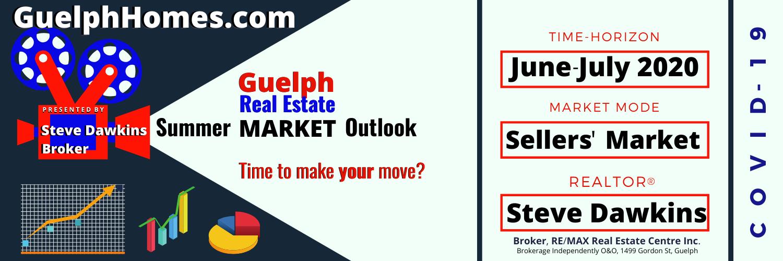 INTRODUCTION  Summer Market OUTLOOK 2020